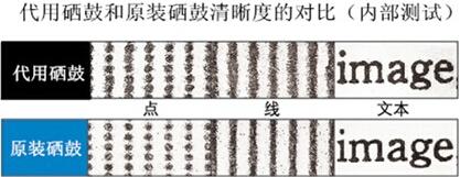 震旦ADC225原装硒鼓和代用硒鼓效果图