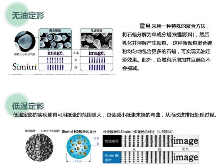 震旦ADC225原装碳粉的无油定影技术